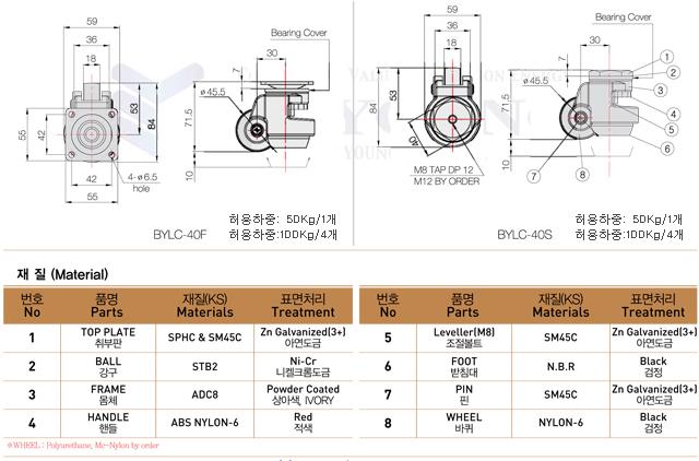 BYLC-40F,40S(DO).jpg