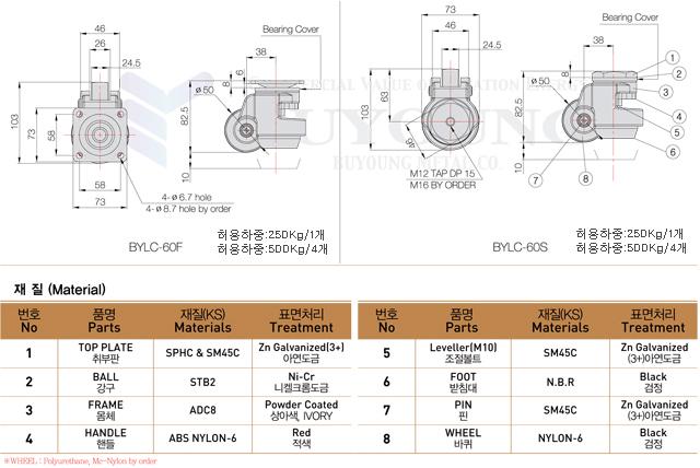 BYLC-60F,60S(DO).jpg