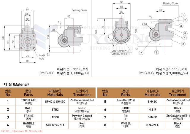 BYLC-80F,80S(DO).jpg