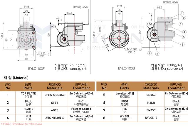 BYLC-100F,100S(DO).jpg