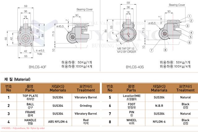 BYLCS-40F,40S(DO).jpg