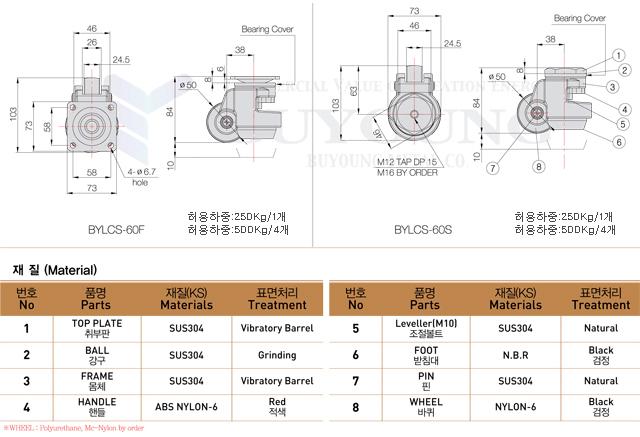 BYLCS-60F,60S(DO).jpg