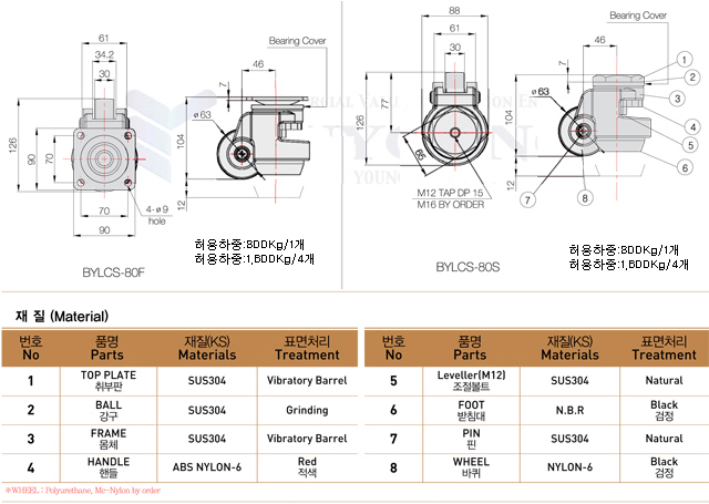 BYLCS-80F,80S(DO).jpg