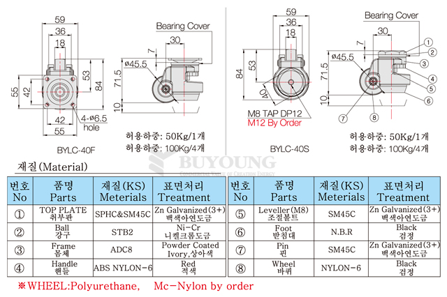 BYLC-40F,40S설명포함(DO).jpg