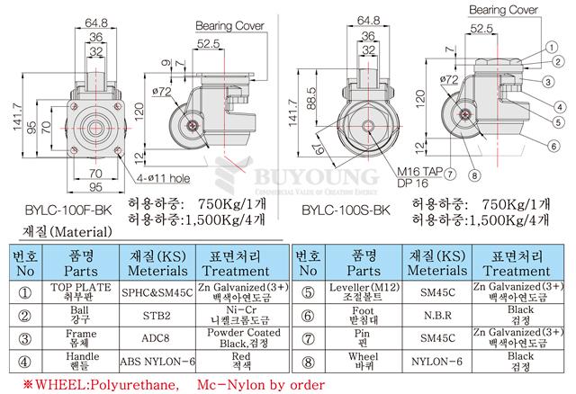 BYLC-100F,S-BK설명포함(do).jpg