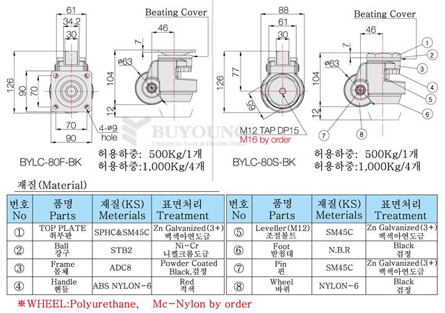 BYLC-80F,S-BK설명포함(DO).jpg